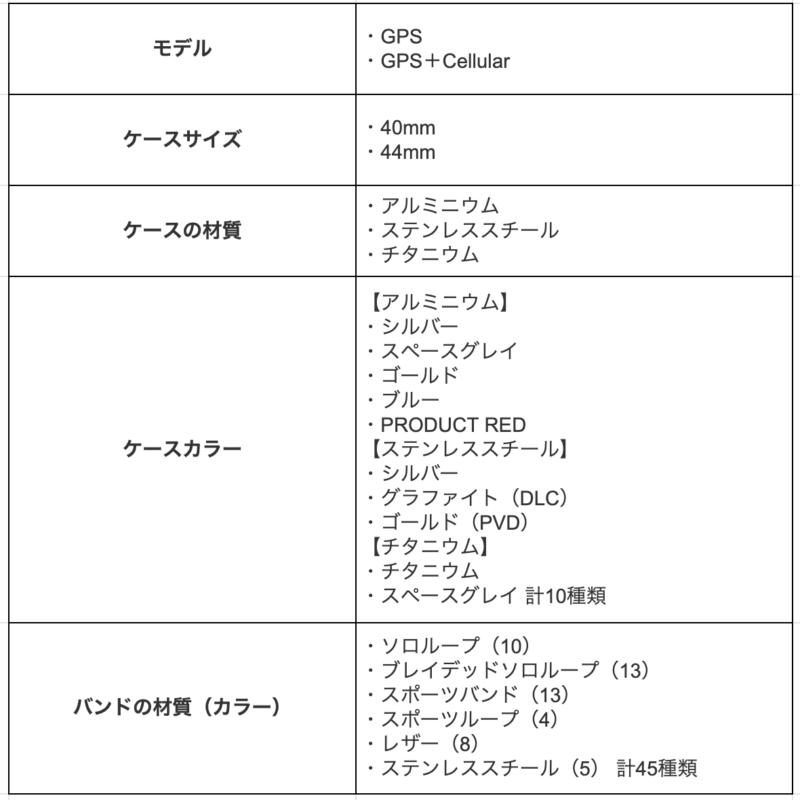 Apple_Watch series6