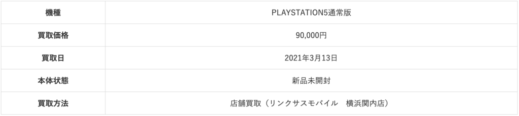 PS5 purchase record