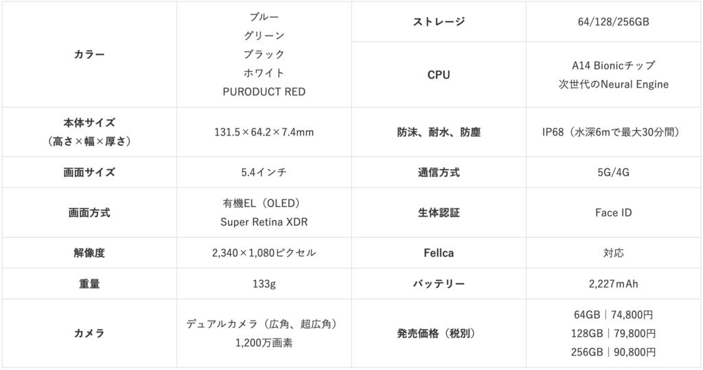 iPhone_12_mini_spec